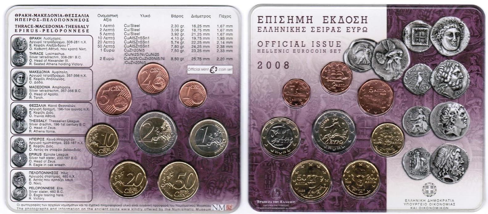 Offizieller Kurssatz 2008 2008 Griechenland Griechenland Offizieller